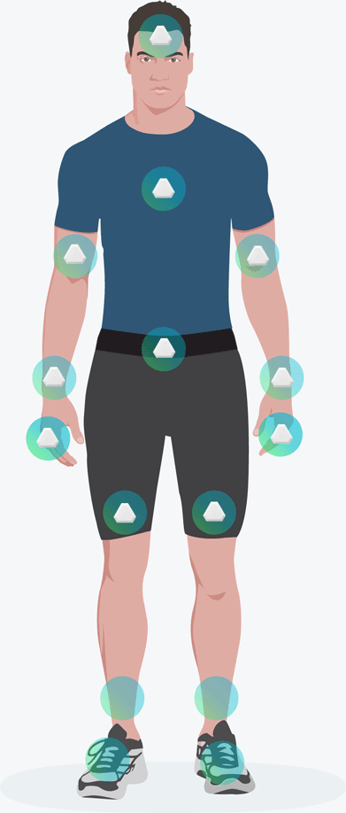 Full Body Capture, Body and Hands configuration